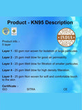 KN95 Mask (Pack Of 2 & 4)