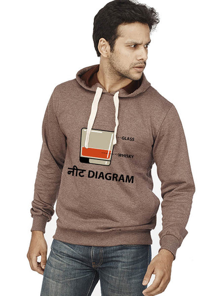Neat Diagram Front Print Sweatshirt - Wear Your Opinion - WYO.in