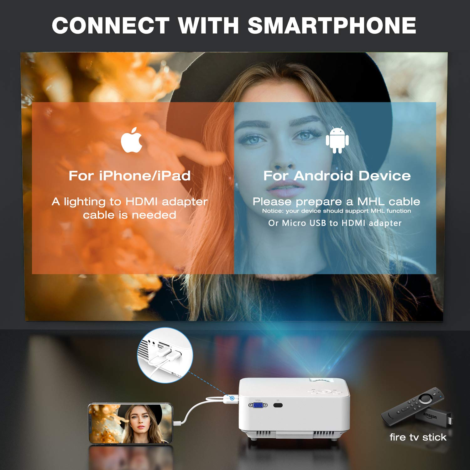 "Mini Projector - 3600L Hompow Smartphone Portable Video Projector 1080P Supported 176"" Display, 50,000 Hours Led, Compatible with TV Stick/HDMI/VGA/USB/TV Box/Laptop/DVD/PS4 for Home Entertainment"