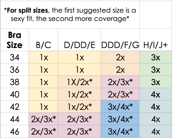 Size chart for triangle top Curvy Beach