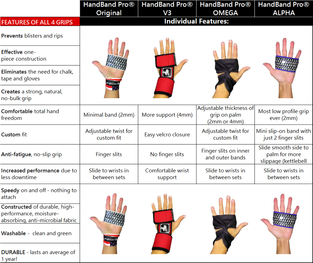 compare HandBand Pro® grips - best crossfit gloves