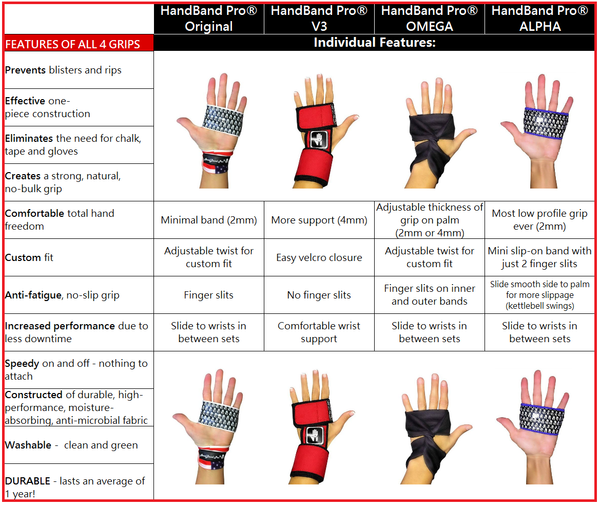 best gloves for crossfit - HandBand Pro® has 4 patented grips to save your hands