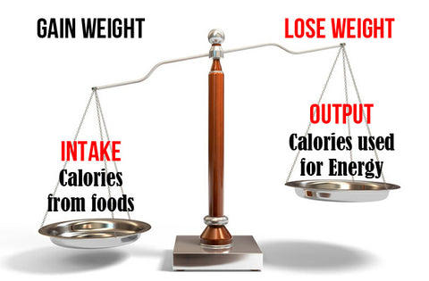To lose weight, eat fewer calories!