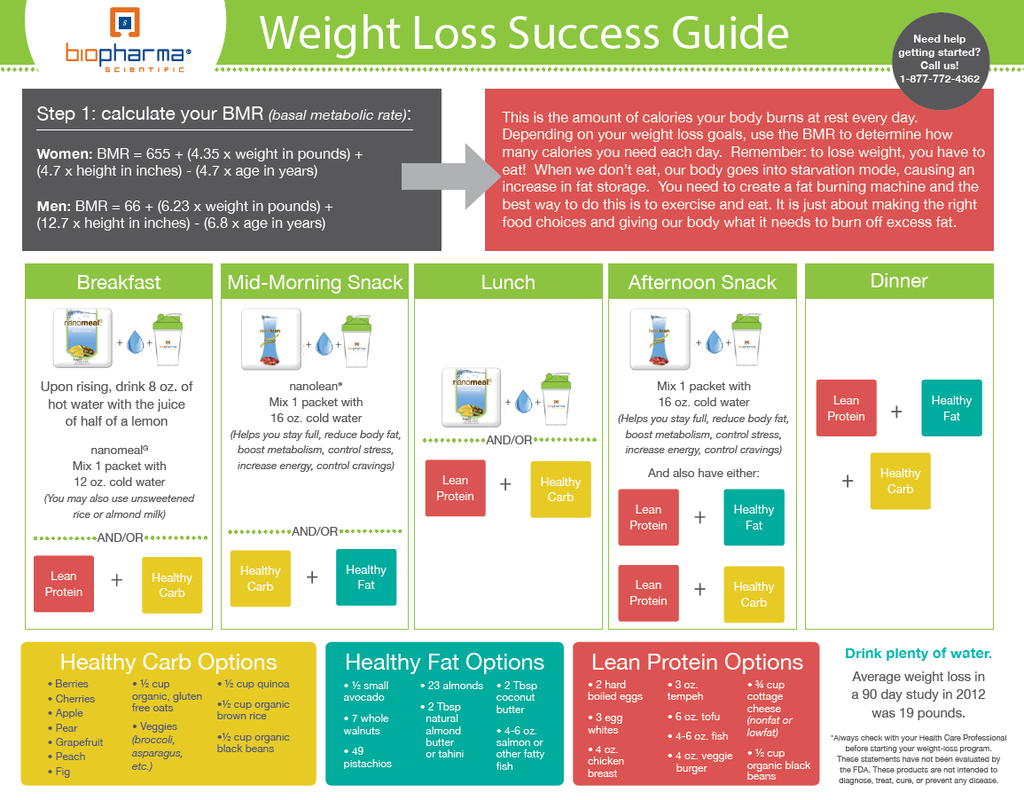 Weight loss guide by HandBand Pro® and BioPharma Scientific