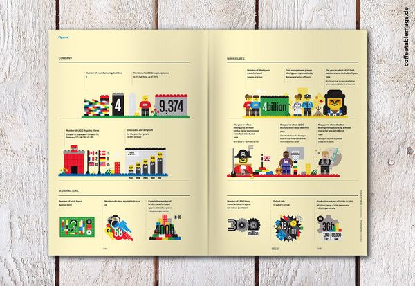 Magazine B – Issue 13 (Lego) – Inside 09