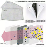 Fabric Filter PM 2.5