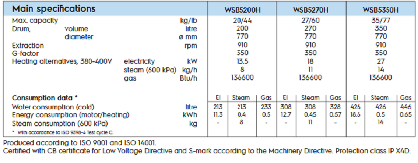 WSB5270H-specpection
