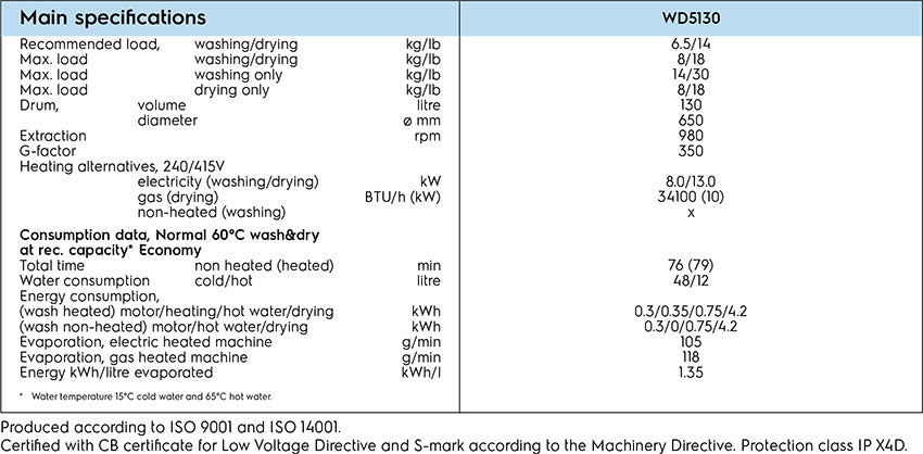 wd5130-specifications