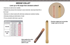 Wedge collet for 9/20 & 2-series TIG Torches (2-pack)