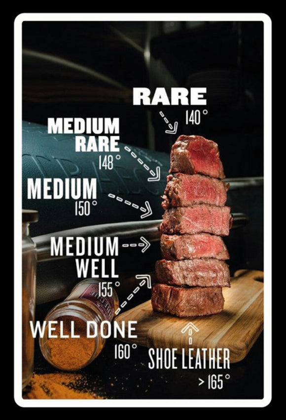 Steak - Rare to well done