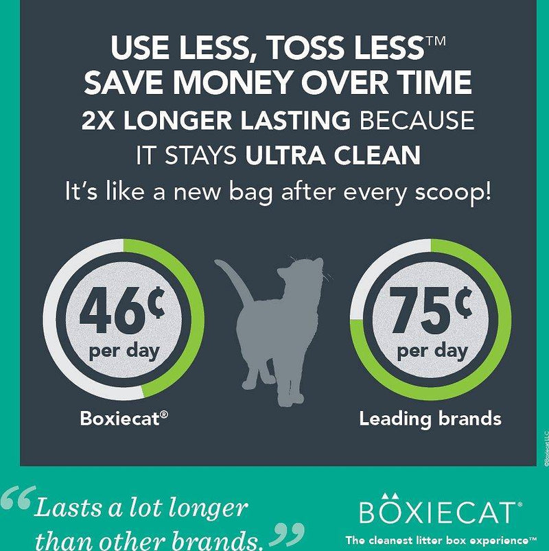 Boxiecat Gently Scented Premium Clumping Clay Cat Litter (28-lb bag)