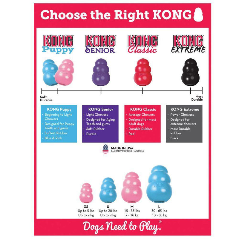 KONG Puppy Dog Toy, Color Varies, X-Small