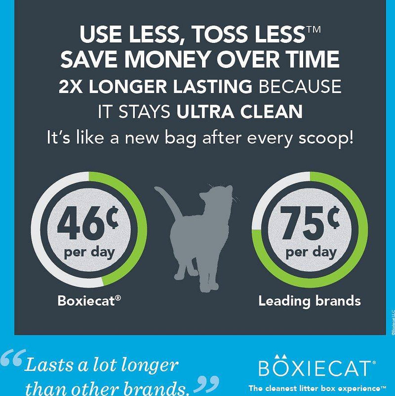 Boxiecat Scent free Premium Clumping Clay Cat Litter (28-lb bag)