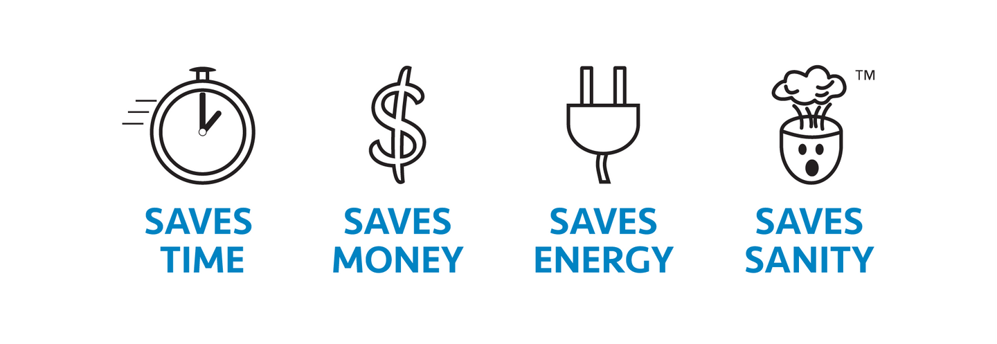 Saves Time, Saves Money, Saves Energy, Saves Sanity. Graphics depicting a clock, a dollar sign, an electric plug, and a person losing their sanity by blowing their top. Information about these claims is found in the video below, the text below and the FAQ