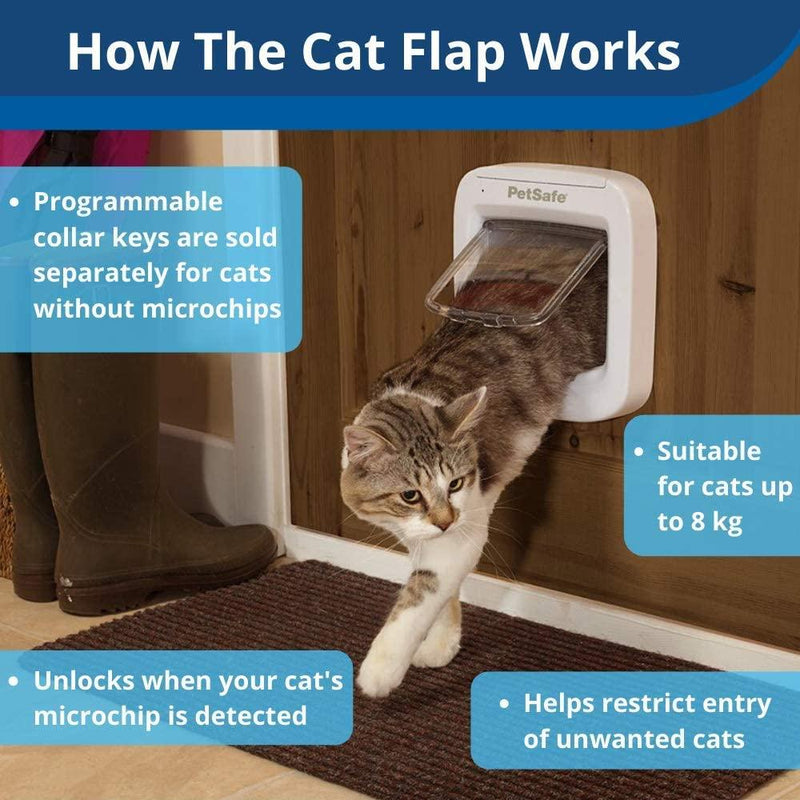 PetSafe - Microchip Activated Cat Flap, Exclusive Entry, Easy Install, 4-Way Manual Locking, Energy Efficient, Draught Excluder, Convenient - Cat Out Of House.co.uk