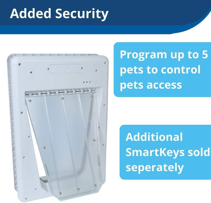 PetSafe - Microchip Dog Door , SmartDoor, Automatic Locking, Multi Key Programmable Pet Door, Large Dogs. - Cat Out Of House.co.uk