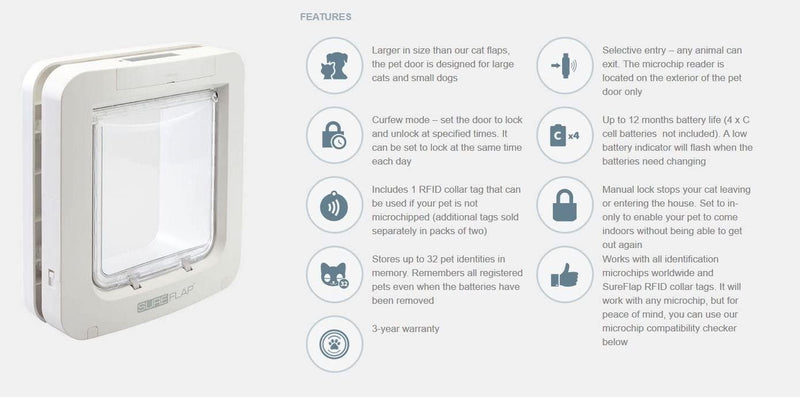 SureFlap Microchip Pet Door - With Curfew Control - Cat & Small Dogs -COG - Cat Out Of House.co.uk
