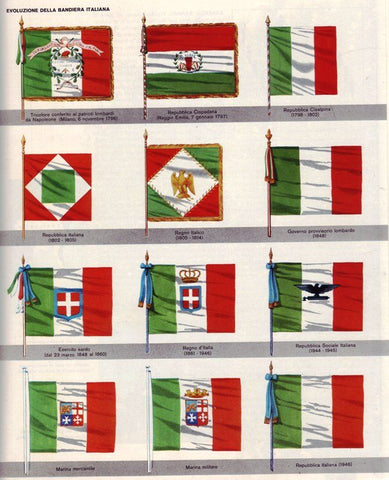 evolution of the Italian flag