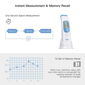 No-Touch Forehead Thermometer, Infrared Adult Thermometer for Adults and Kids,Digital Infrared Thermometer, Kid and Baby Thermometer | broadway rd