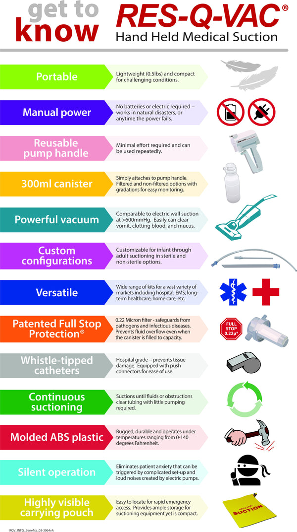 Get to know Res-q-vac hand portable emergency suction from Medcarex