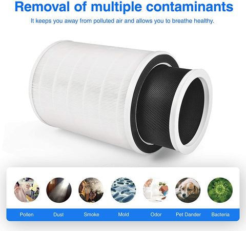 Replacement Filter for Table Fast 600 Air Purifier