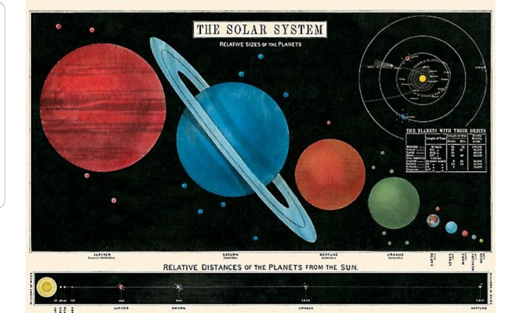 Cavallini Solar System Wrapping Paper Poster