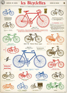 Cavallini Les Bicyclette Wrapping Paper Poster
