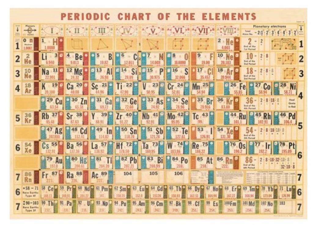 Cavallini  Periodic Table Wrapping Paper Poster