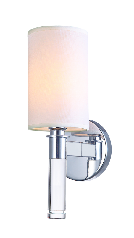 Wall Sconce Collections