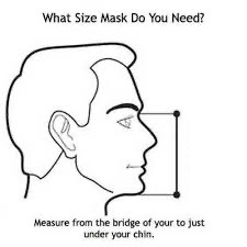 How To Measure Your Face For Mask Size