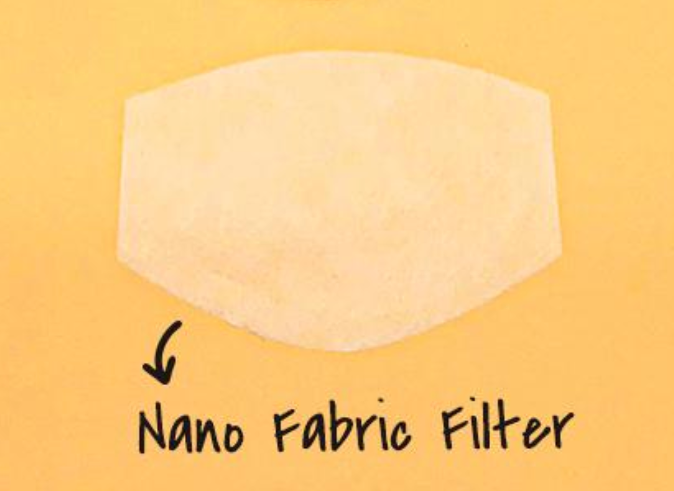 Nano Fabric Filters - The Peoples Mask