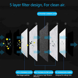 Activated carbon PM2.5 filter for reusable face mask