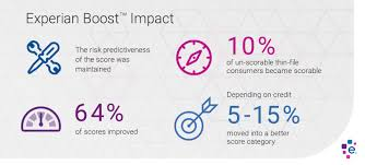 Experian Credit Boost, a New Way to Instantly Improve Your Credit Scores