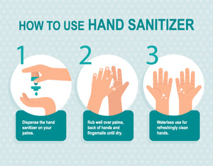 How to use Hand Sanitizer poster