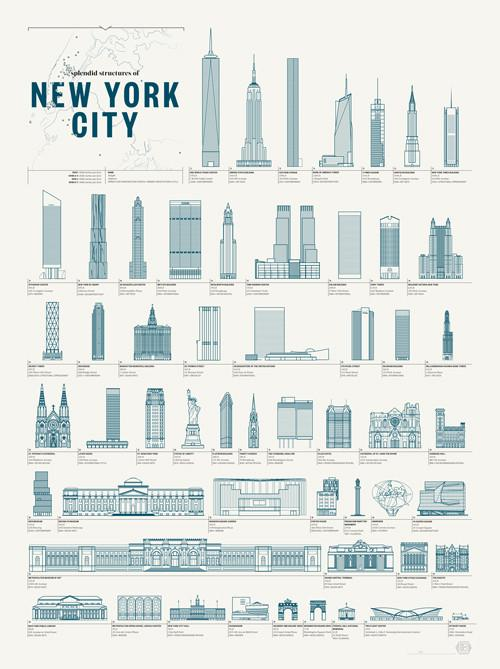 Splendid Structures of NYC