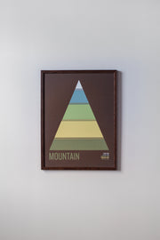 Mountain on Brown Print by Brainstorm - Snow Zone, Alpine Zone, Subalpine Zone, Montane Zone, Foothill Zone