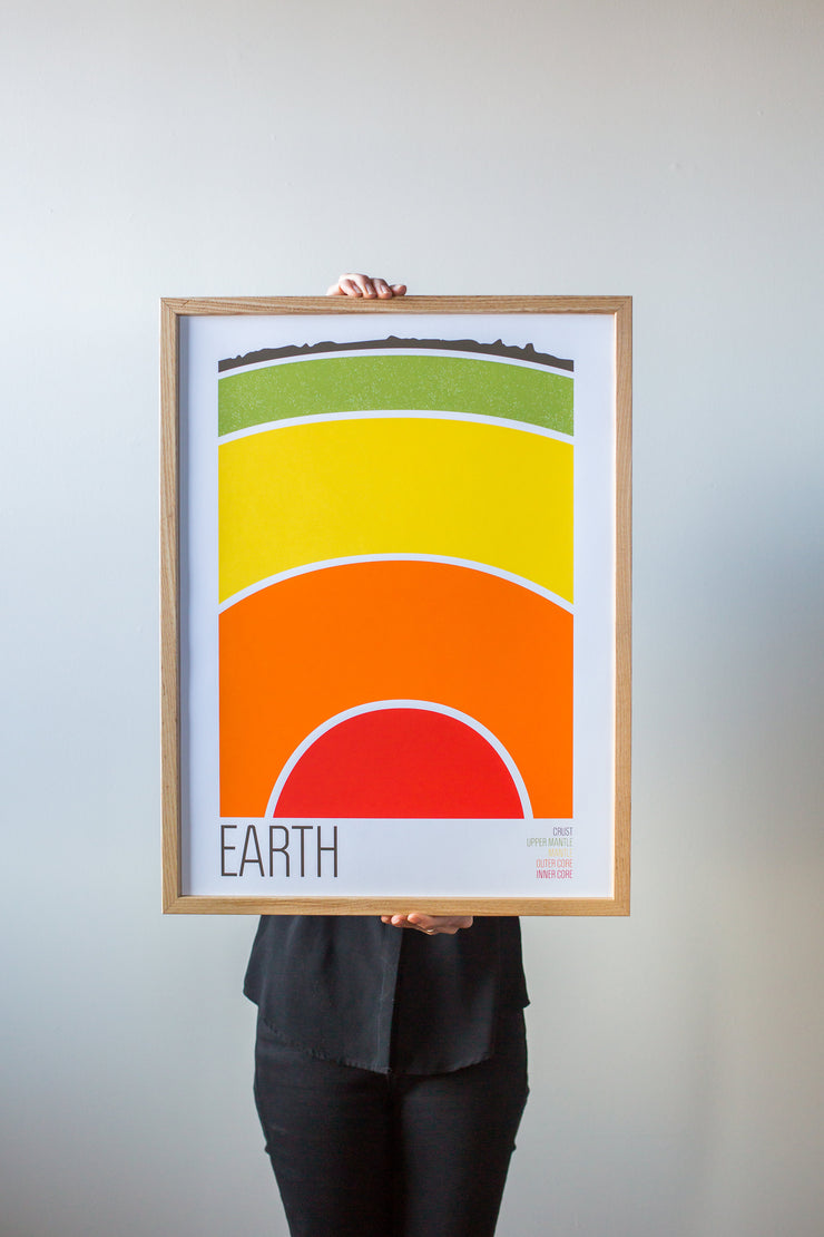 Earth Print by Brainstorm - Earth Print by Brainstorm - Inner Core, Outer Core, Mantle, Upper Mantle, Crust