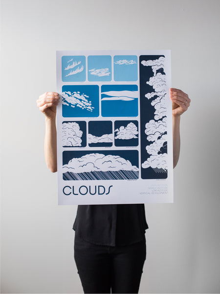 Clouds Print by Brainstorm