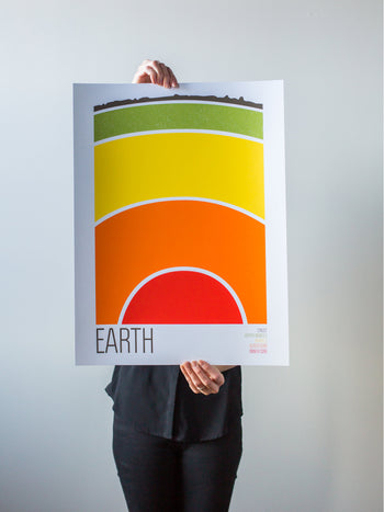 Earth Print by Brainstorm - Inner Core, Outer Core, Mantle, Upper Mantle, Crust