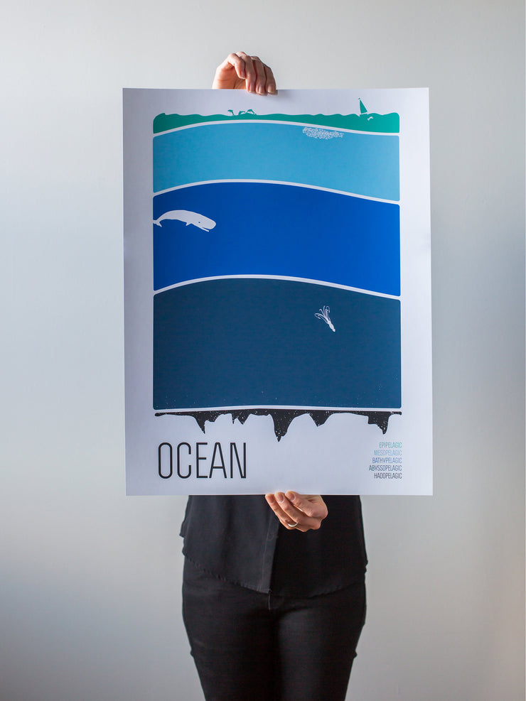 Ocean print by Brainstorm. Yeah, science! Hadopelagic, Abyssopelagic, Bathypelagic, Mesopelagic, Epipelagic Layers!