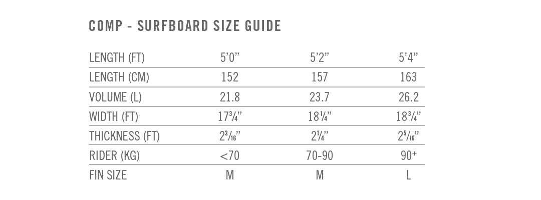 2020 North Comp - size chart