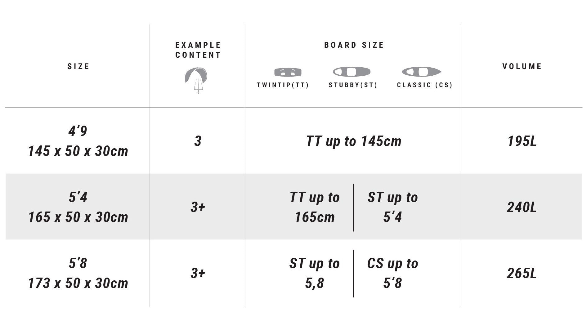 Kiteboarding bag sizes and dimensions