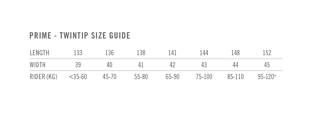 North Prime TT kiteboard size guide