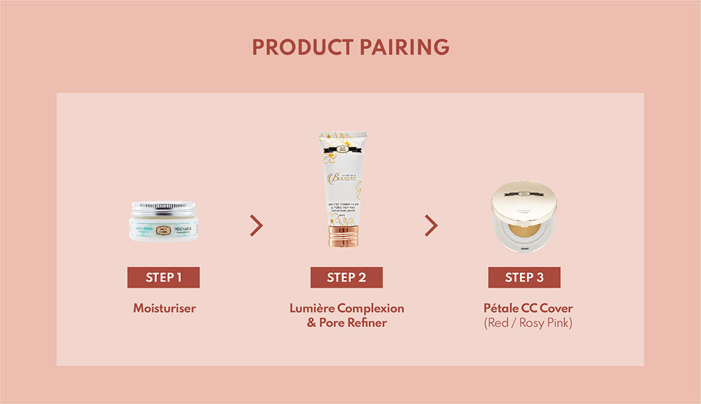 Lumiere Complexion & Pore Refiner-Product Pairing