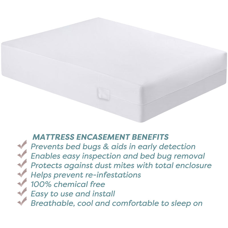 Mattress Encasement Queen 110 GSM 6 Sides - 20 Pcs/Case