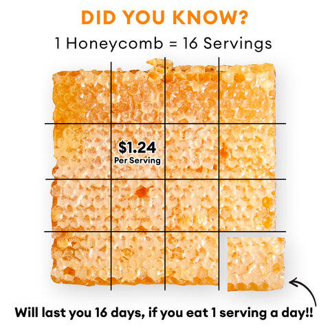 Did you know? 1 honeycomb = 16 Servings. Will last 16 days, if you eat 1 serving a day!