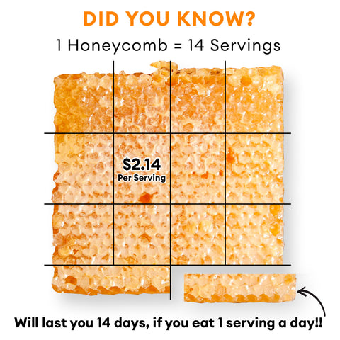 a honeycomb split into 14 equal parts and text that says: did you know? 1 honeycomb is equal to 14 servings. That will last you 14 days, if you eat 1 serving a day!