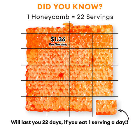 a honeycomb split into 22 equal parts and text that says: did you know? 1 honeycomb is equal to 22 servings. That will last you 22 days, if you eat 1 serving a day!