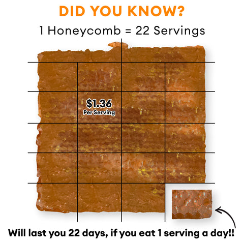 Image of a Peanut butter chocolate covered honeycomb split into 22 equal parts and text that says: did you know? 1 honeycomb is equal to 22 servings. That will last you 22 days, if you eat 1 serving a day!