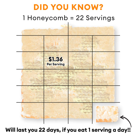 Peanut butter chocolate covered honeycomb split into 22 equal parts and text that says: did you know? 1 honeycomb is equal to 22 servings. That will last you 22 days, if you eat 1 serving a day!